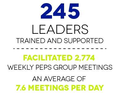 245 PEPS Group Leaders