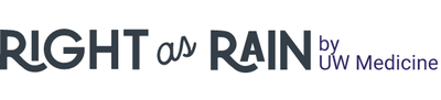 Right as Rain Blog