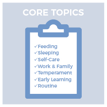 Core Topics. Feeding, Sleeping, Self-Care, Work & Family, Temperament, Early Learning, Routine