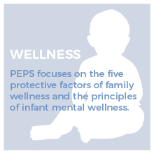 PEPS focuses on the 5 protective factors of family wellness and principles of infant mental wellness