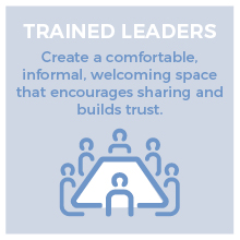 Trained Leaders create a comfortable, informal, welcoming space that builds trust