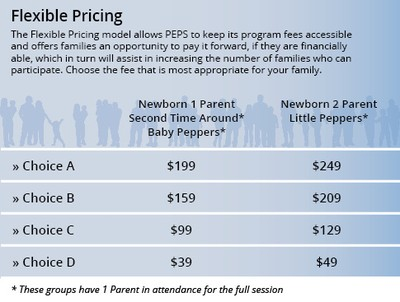 Flexible Pricing Explained